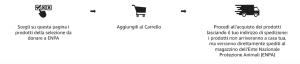 Amazon per ENPA